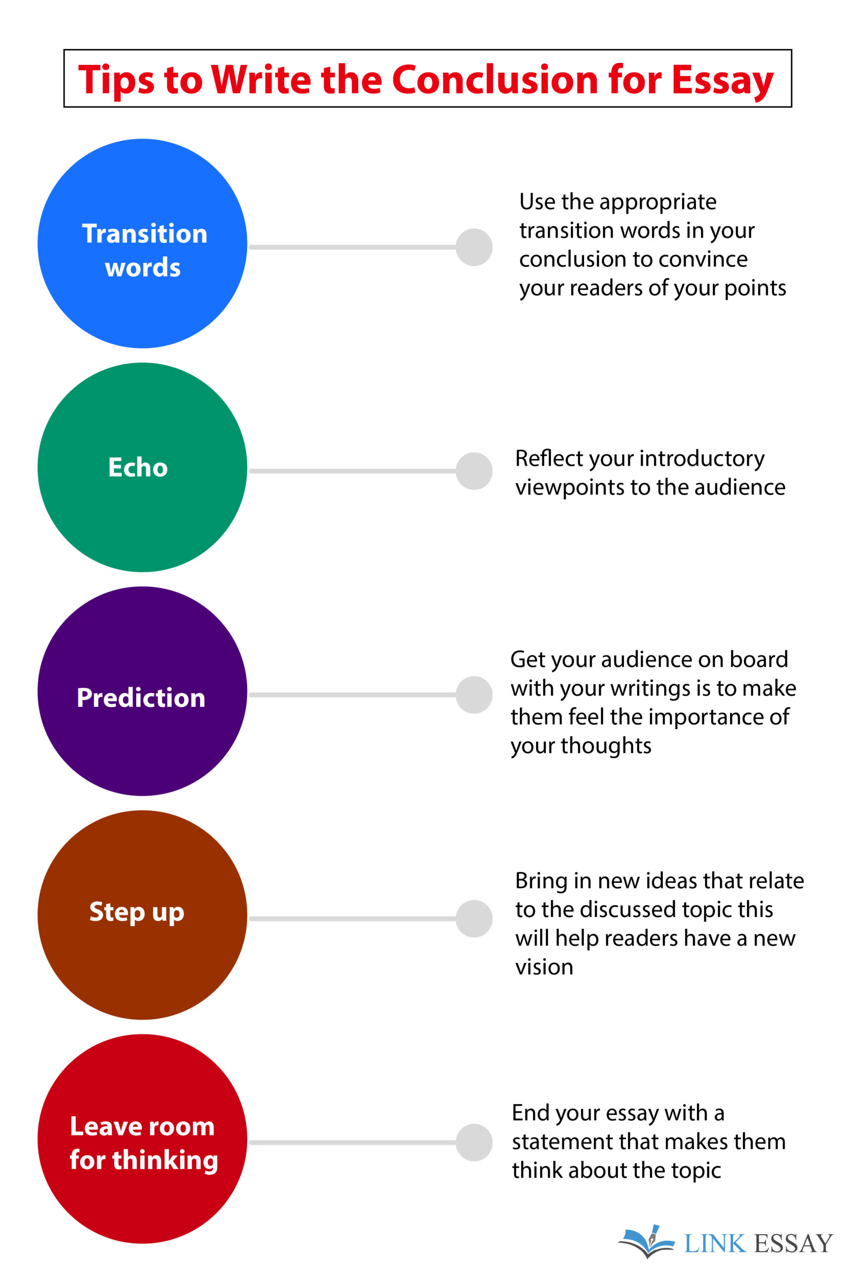 Tips to Write Conclusion