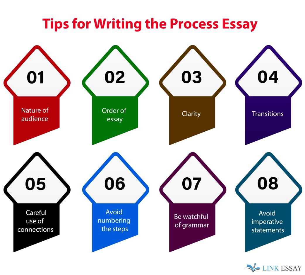 Tips to Write Process Essay