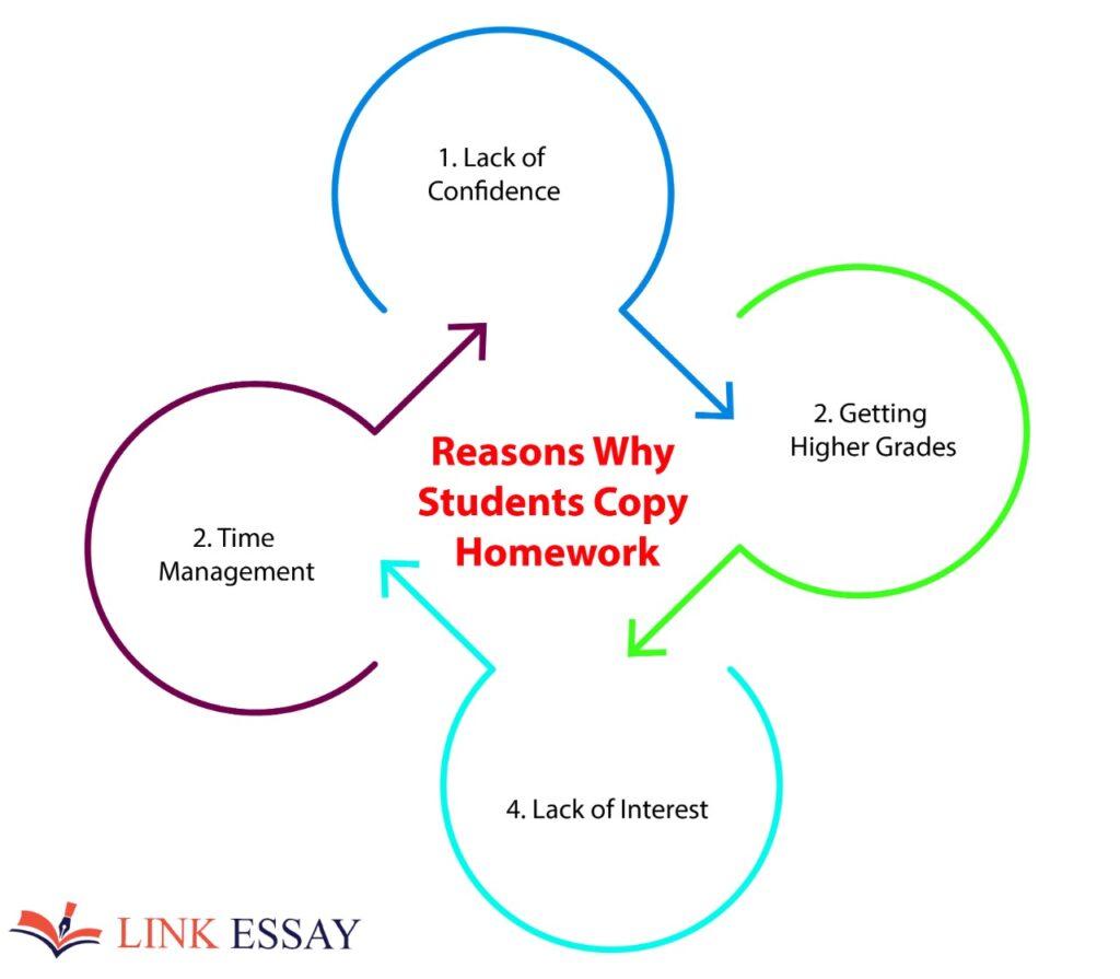 Reasons Why Students Copy Homework